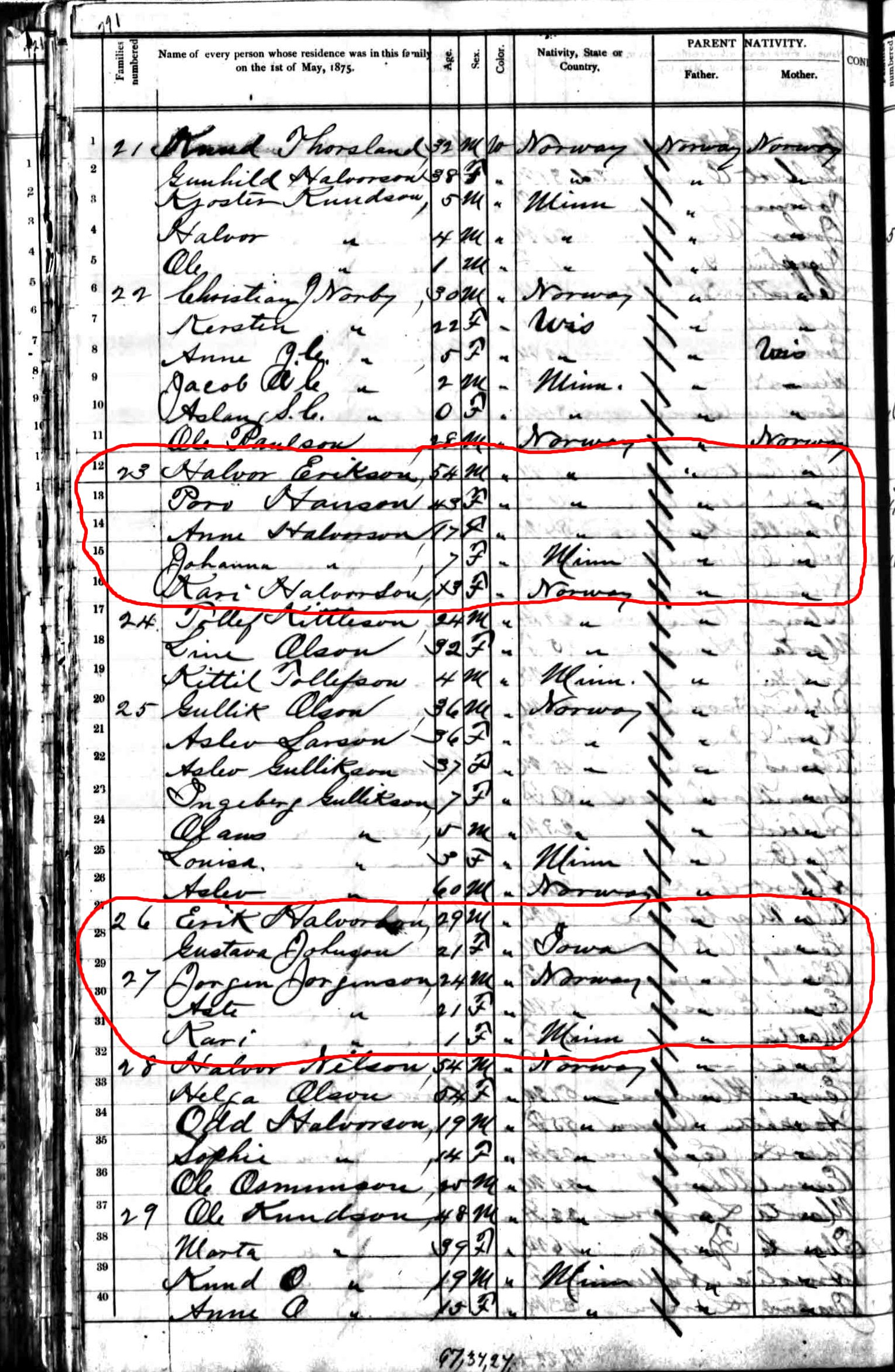 Sarah Wilson was the married daughter of Robert Lord, an ancestor of Nathaniel's maternal grandmother Miriam Lord Manning. Sarah Phelps was the great-niece of Henry Phelps, Nathaniel's maternal great-great grandfather.
